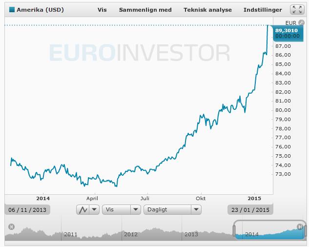 USD-EUR.png